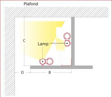 ... is van de LED strip (onder op de plafond plaat, of tegen de balk
