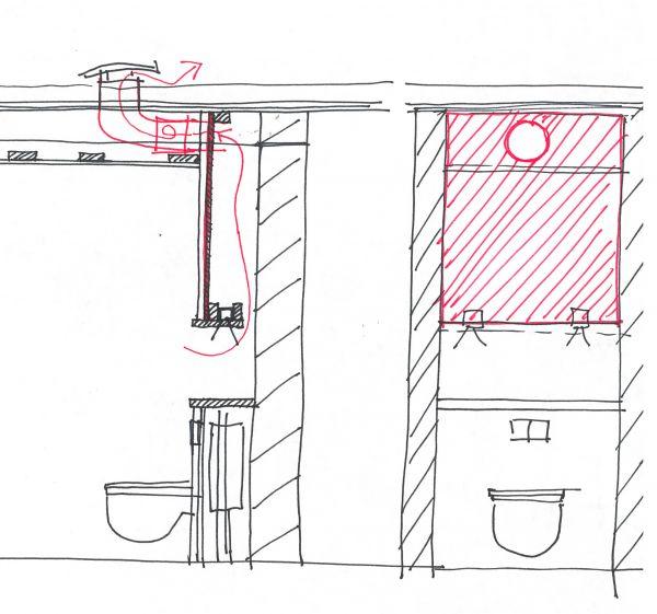 Verwarming In Badkamer ~ Afzuiginstallatie Badkamer Gutmann inbouw afzuigkap voor plafond