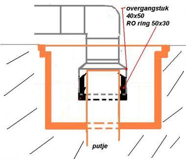 afvoer douche uithakken ~ het beste van huis ontwerp inspiratie, Badkamer