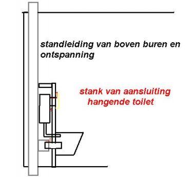 Toilet loopt door