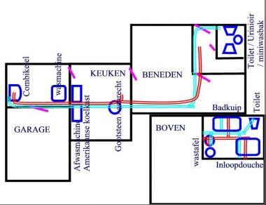 Juiste Verloop Diameter Waterleiding