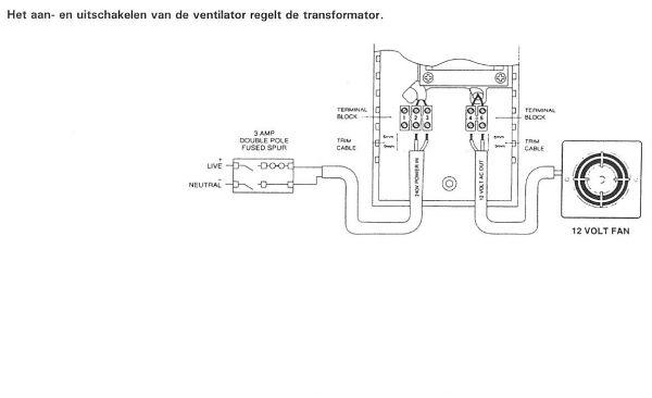 Badkamer Wandlamp Philips ~ Mechanische Ventilatie Badkamer Vochtproblemen in de badkamer