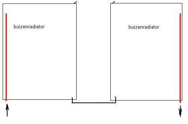 Brugman radiatoren aansluiten