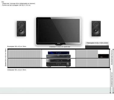 TV-meubel aan muur - de juiste draagconstructie?