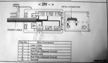 Perilex stopcontact aansluiten