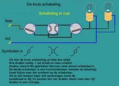 Kruisschakeling 4 schakelaars schema