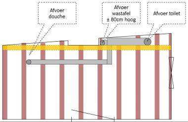 Frame Inbouwtoilet Op Houten Frame