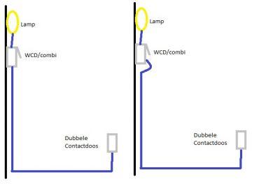 Buiten elektra kabel
