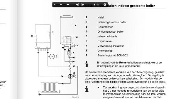 Indirect gestookte boiler aansluiten