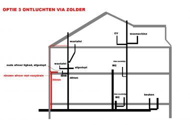 afvoer badkamer diameter ~ het beste van huis ontwerp inspiratie, Badkamer