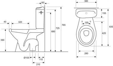 Standaard afmetingen toiletpot