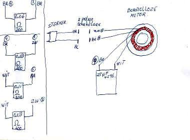 Borstel motor