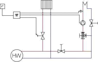 hoe regelen radiatoren hoofdverwarming met vloerverwarming
