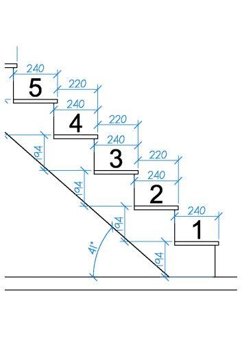 Zelf betonnen trap storten - Trap ontwerpen ...