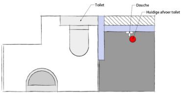 Indeling kleine badkamer aanpassen afvoer vraag for Plan kleine badkamer