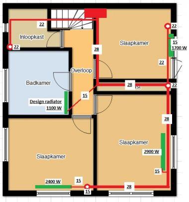 Cv aanleggen kosten appartement