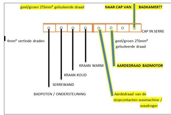 Radiator Badkamer Schoonmaken Naxya Com Gt Badkamer