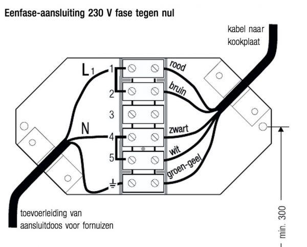 kookplaat 1 fase  u2013 flexibele slang afzuigkap praxis