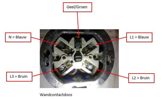 Siemens inductie kookplaat handleiding