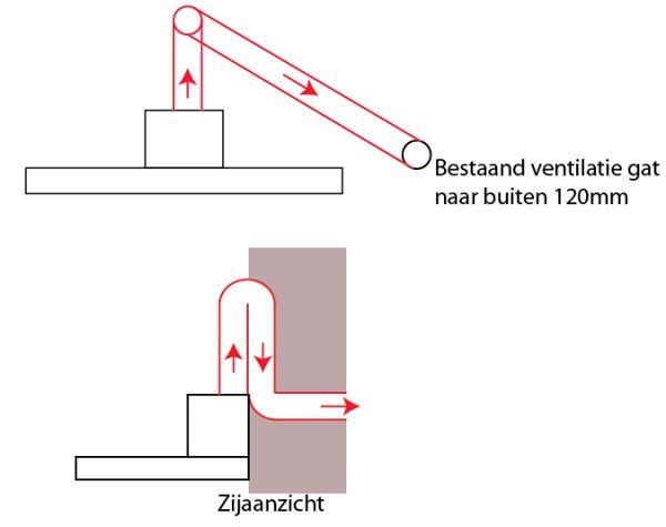 180 u bocht in afzuigkap afvoer - Hoe u een projector te installeren buiten ...