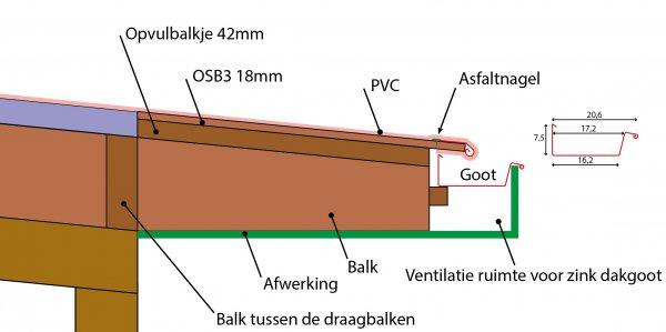 Dakgoot-v4.jpg