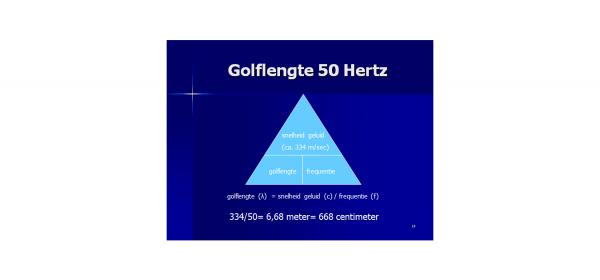 Golflengte 50 Hz.png