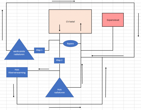 Schema CV installatie.png