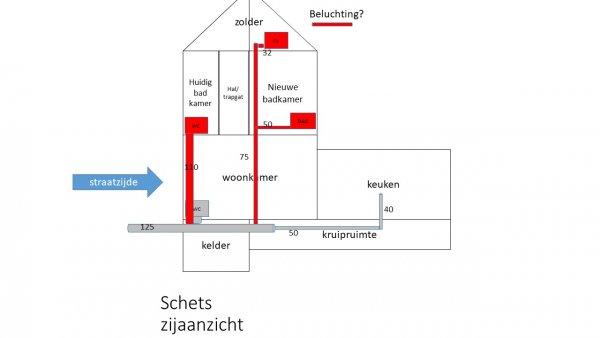 schematisch_enhanced.jpg