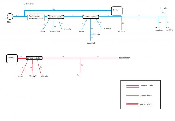 waterleiding_schema.png