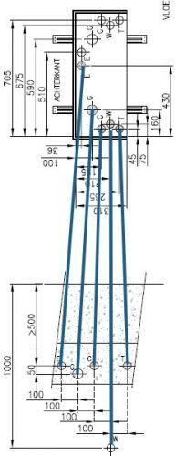 Invoerbuizen meterkast