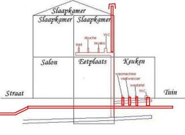 Realiseren Van Een Badkamer In Oude Woning