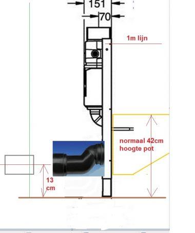 Korte Hang Wc.Afvoer Hang Toilet