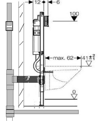 Afmeting Hangend Toilet.Standaard Hoogte Ophangpunt Bovenkant Pot