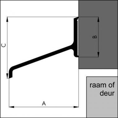 Aluminium waterkering
