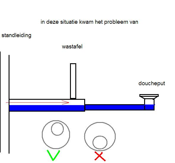 https://www.klusidee.nl/Forum/userpix/12496_verkeerd_aangesloten_douche_put_1.jpg