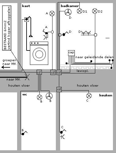 View 41 Elektrisch Schema Keuken Islamic Pattern Vector Png