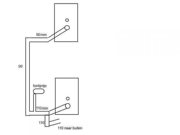 Dikte Afvoer Wc.Toiletrenovatie Minimale Afvoer