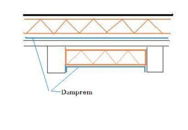 Plat dak dubbel isoleren