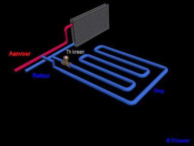 Vloerverwarming Badkamer Retourleiding : Vloerverwarming op retourleiding cv deel