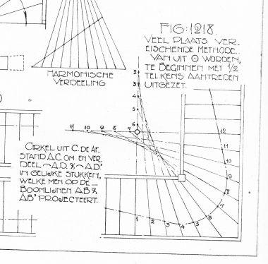 Zelf een klassieke trap ontwerpen for Looplijn trap
