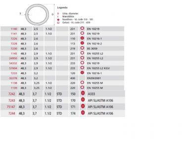 Duimse Maten In Mm Tabel.Hoeveel Cm G 1 1 2 Duim Pagina 2