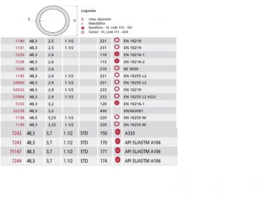 Top HOEVEEL CM = G 1 1/2 DUIM ? - Pagina 2 VP85