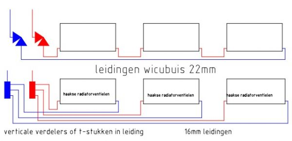 Radiator In Serie Aansluiten.Diameter Cv Leiding 1 Pijps Systeem