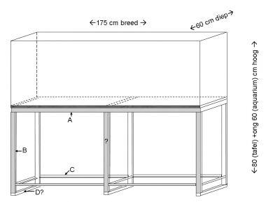 Ijzeren frame voor aquariummeubel for Tekenprogramma bouw