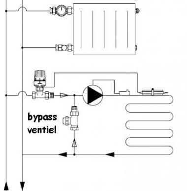 Capaciteit vloerverwarming onvoldoende? - Pagina 2