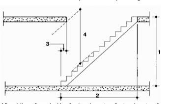 Trap maken naar de kelder for Hoogte trapleuning boven trap