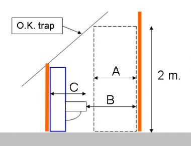 Afmeting Hangend Toilet.Afmetingen Toilet Onder Een Trap