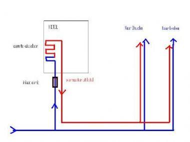 Vaak Weinig (warm) waterdruk TI-13