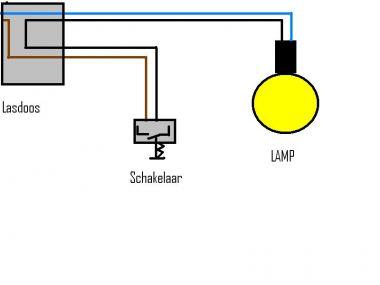 Aansluiten Stekker, Schakelaar, Lamp