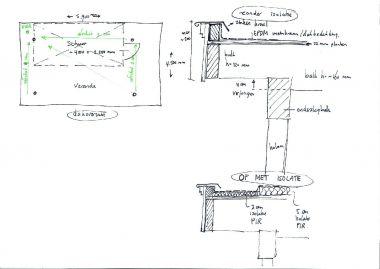 Plat dak detail balklaag